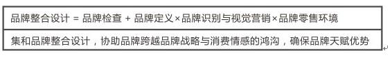 广州集和品牌设计顾问有限公司